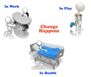 from-work-to-play---change-happens